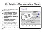 key activities of transformational change