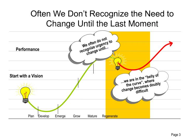 Often we don t recognize the need to change until the last moment