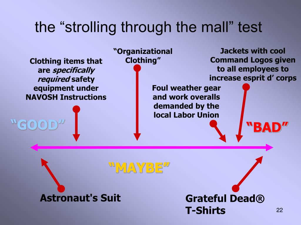 "the ""strolling through the mall"" test"