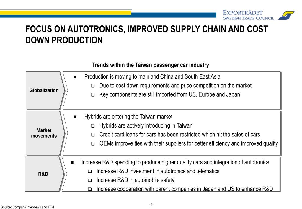 FOCUS ON AUTOTRONICS, IMPROVED SUPPLY CHAIN AND COST DOWN PRODUCTION