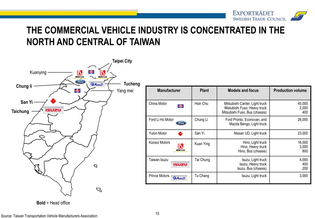 THE COMMERCIAL VEHICLE INDUSTRY IS CONCENTRATED IN THE NORTH AND CENTRAL OF TAIWAN