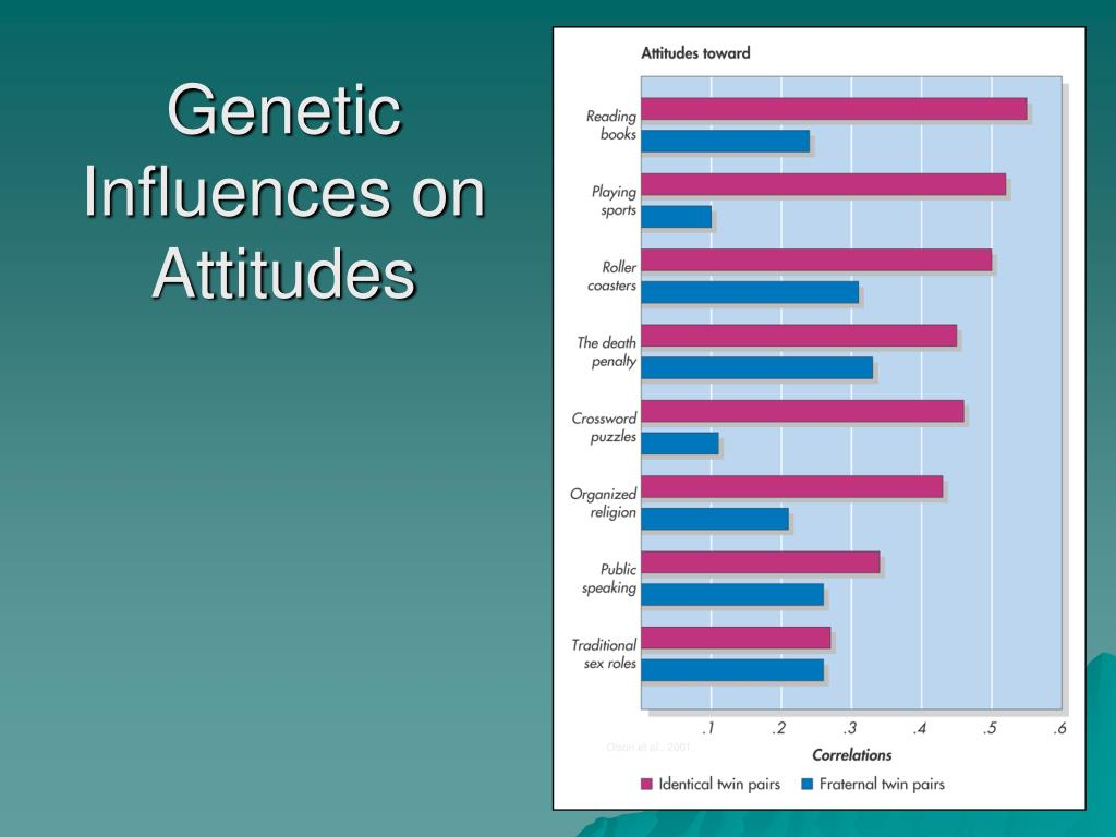 Genetic Influences on Attitudes