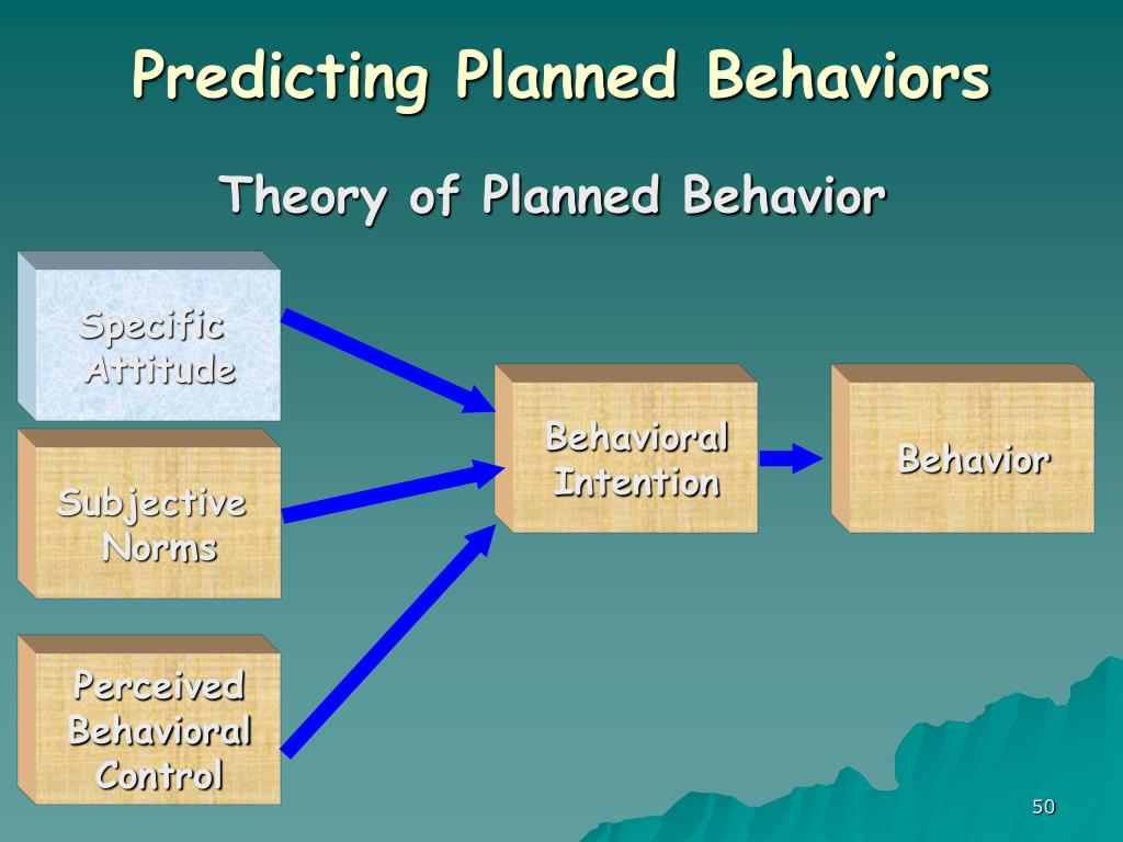 Predicting Planned Behaviors
