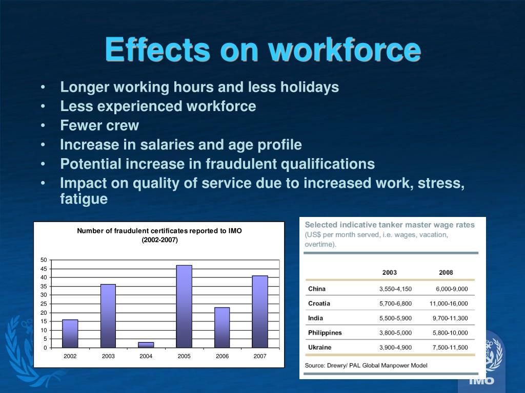 Effects on workforce