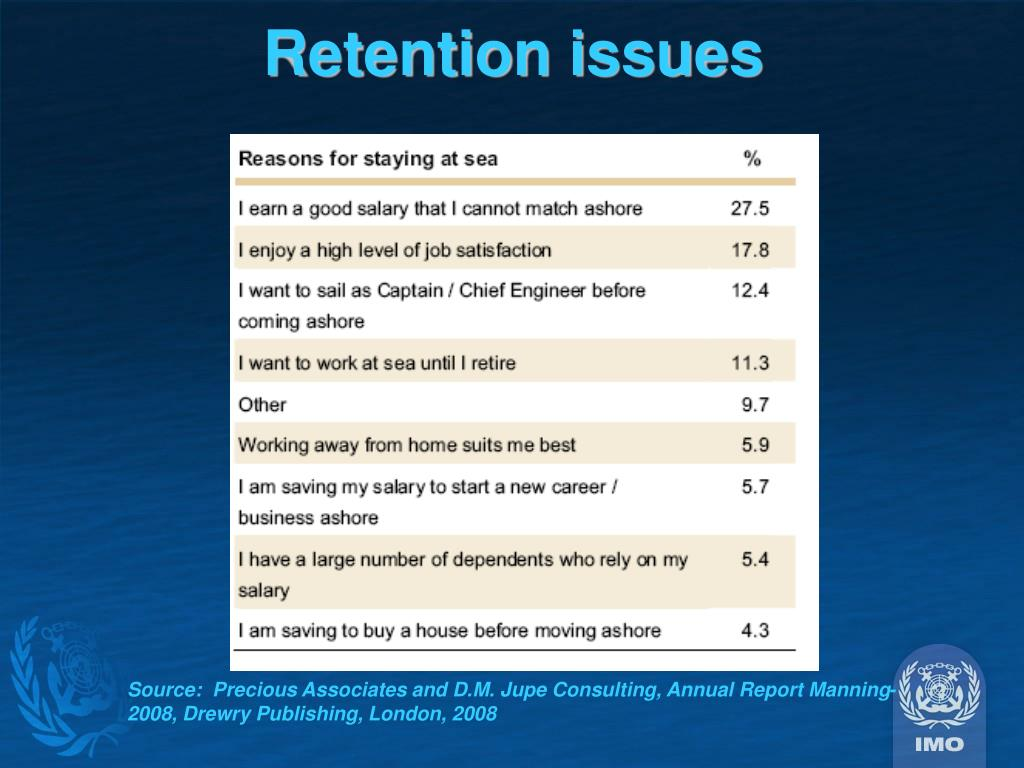 Retention issues