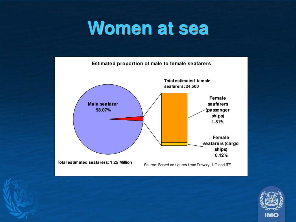 Women at sea
