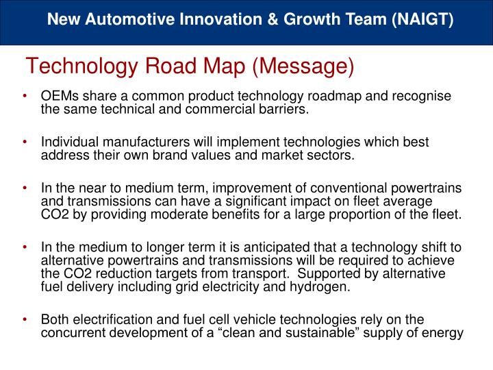 Technology Road Map (Message)