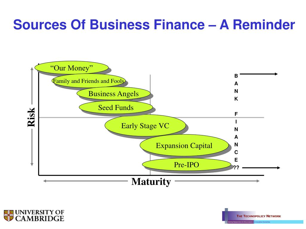 Sources Of Business Finance – A Reminder