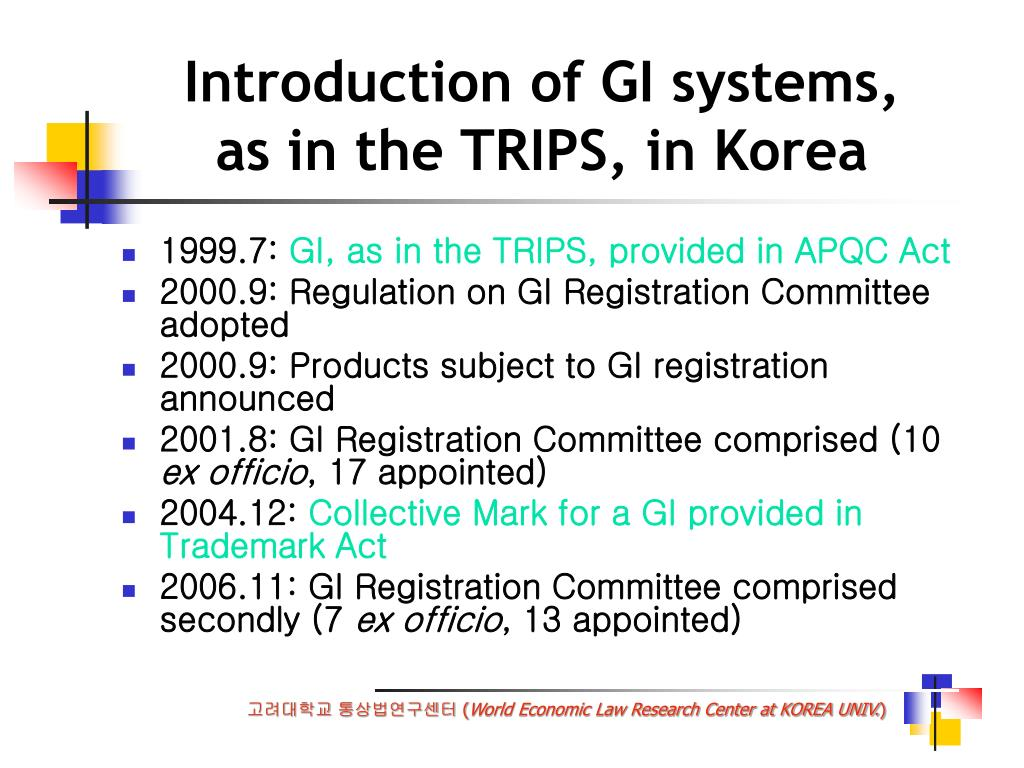 Introduction of GI systems,