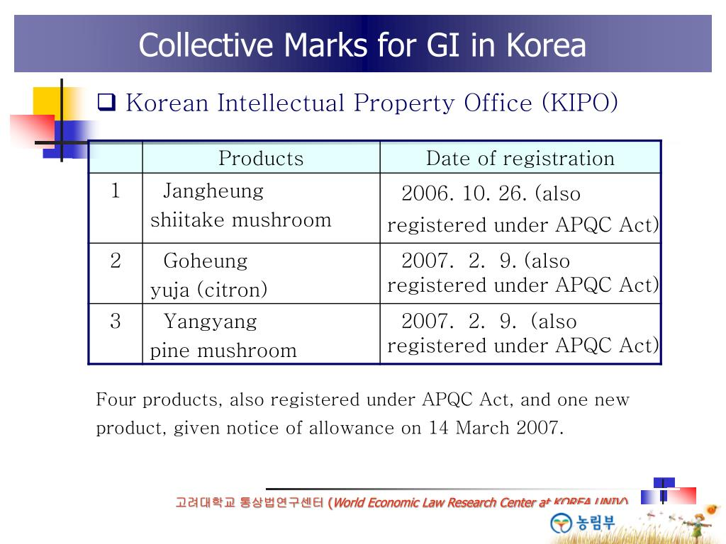 Collective Marks for GI in Korea