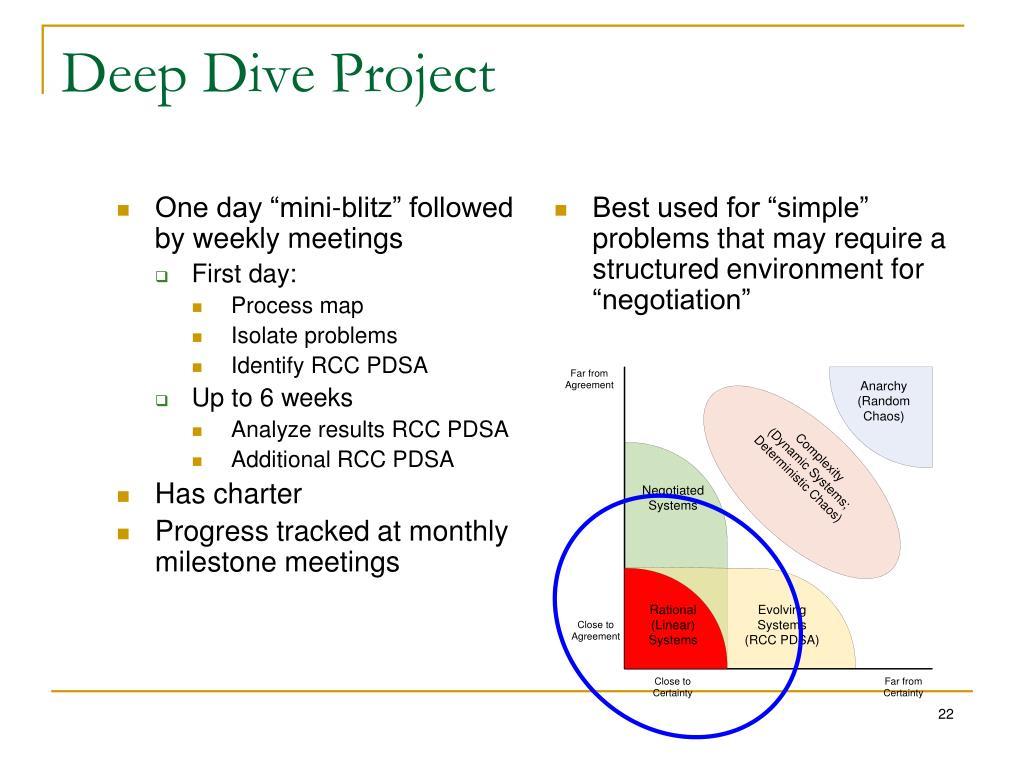 Deep Dive Project