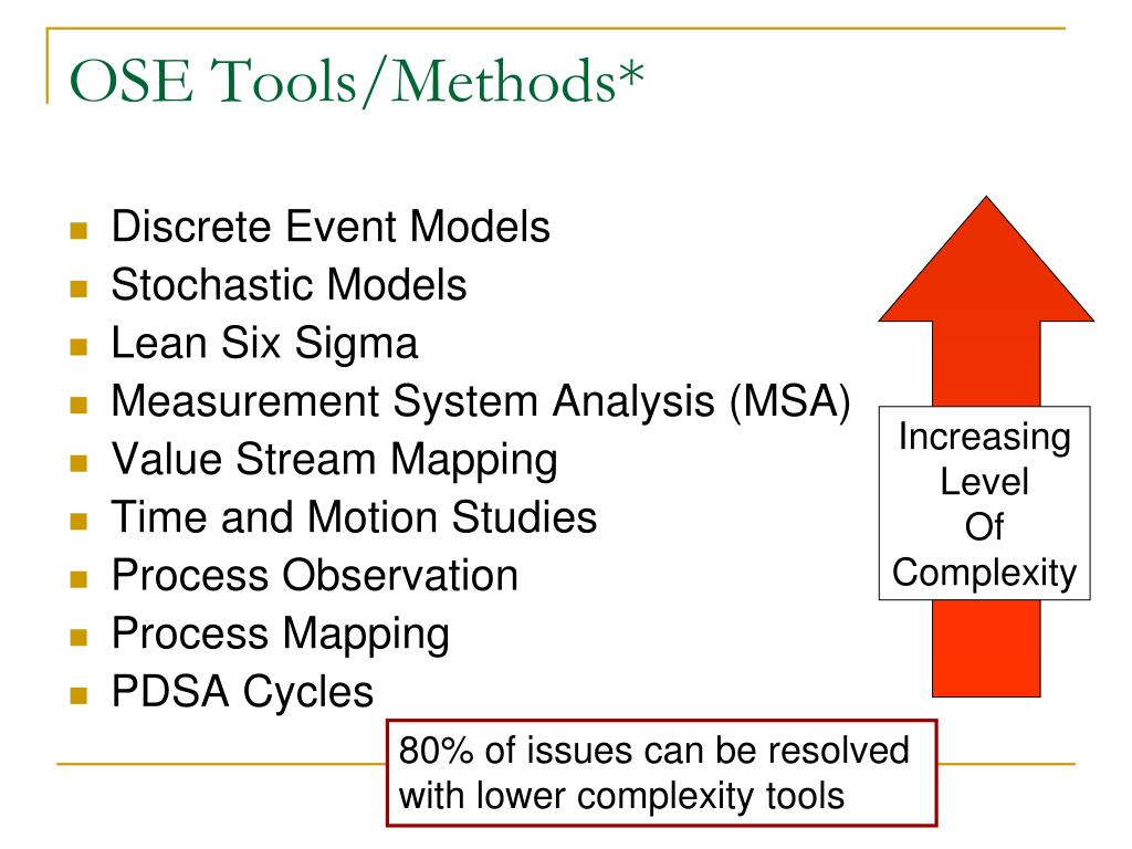 OSE Tools/Methods*