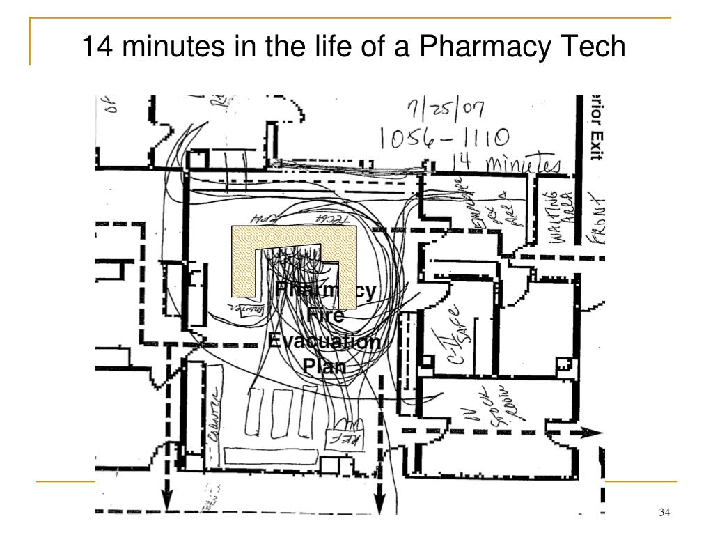 14 minutes in the life of a Pharmacy Tech