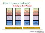what is systems redesign