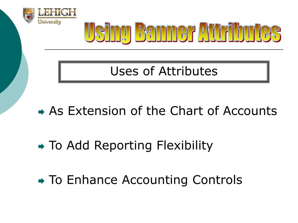 Using Banner Attributes