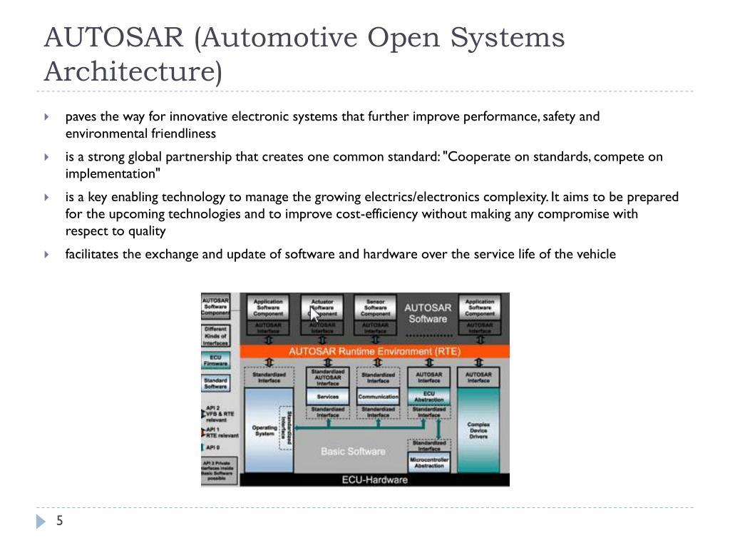 AUTOSAR (Automotive Open Systems Architecture)