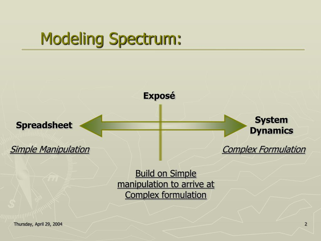 Modeling Spectrum: