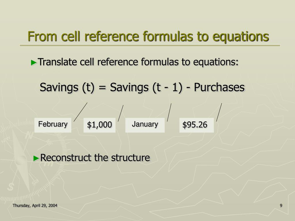 From cell reference formulas to equations