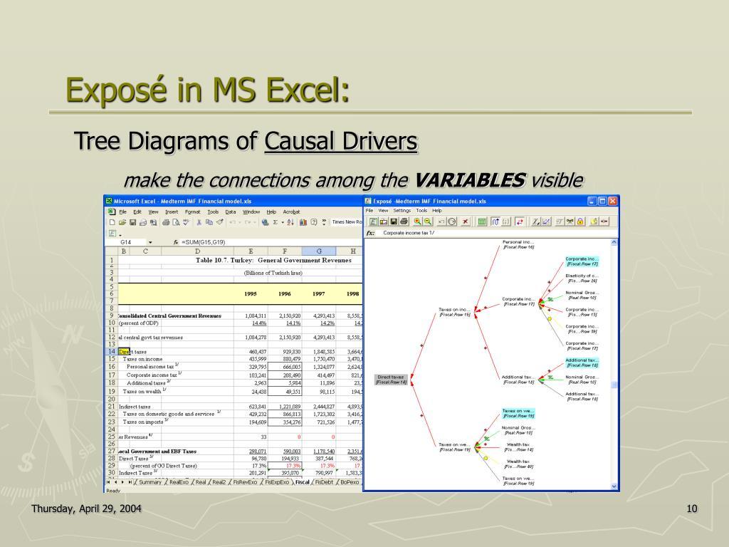Exposé in MS Excel: