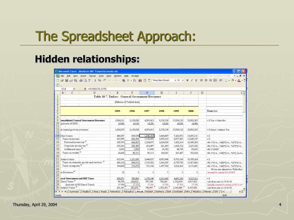 Hidden relationships: