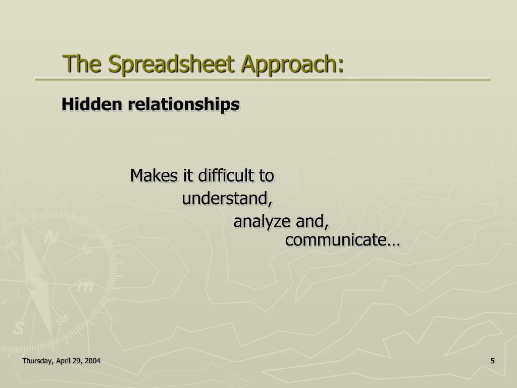 Hidden relationships