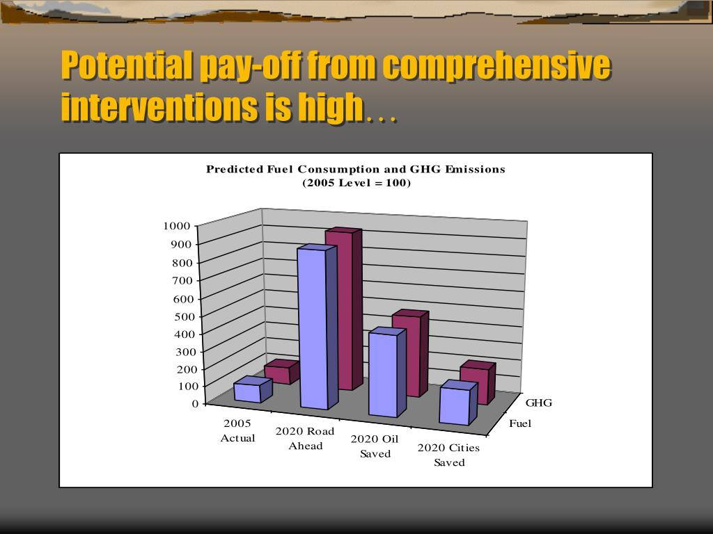 Potential pay-off from comprehensive interventions is high