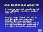 goal rash illness algorithm