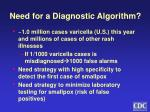 need for a diagnostic algorithm2