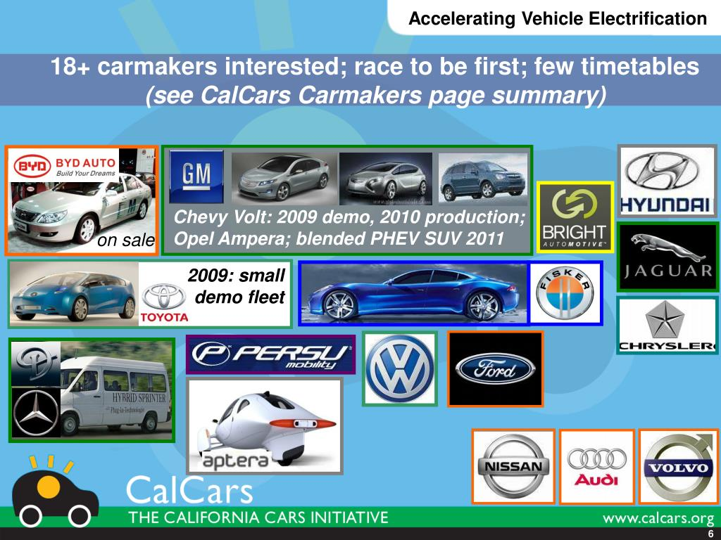 18+ carmakers interested; race to be first; few timetables
