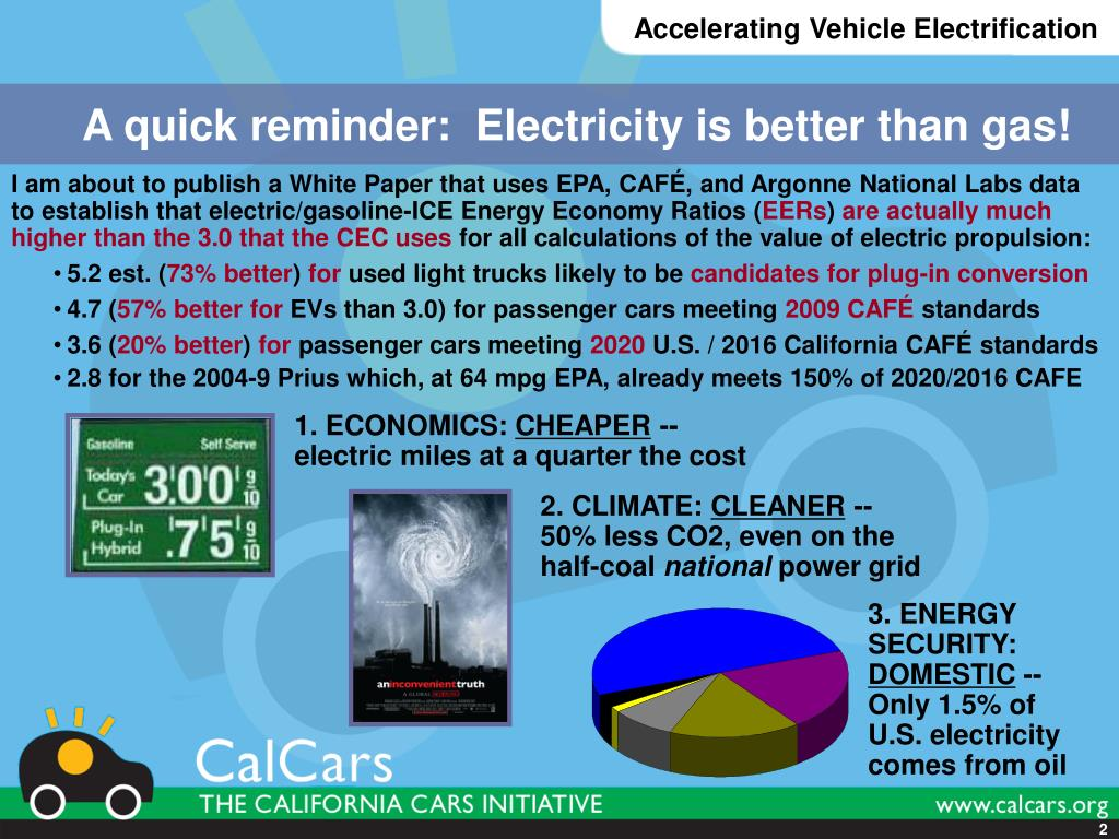 A quick reminder:  Electricity is better than gas!