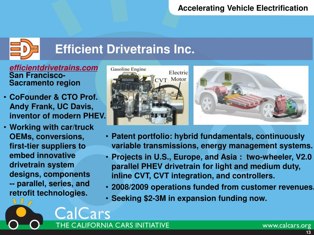Efficient Drivetrains Inc.