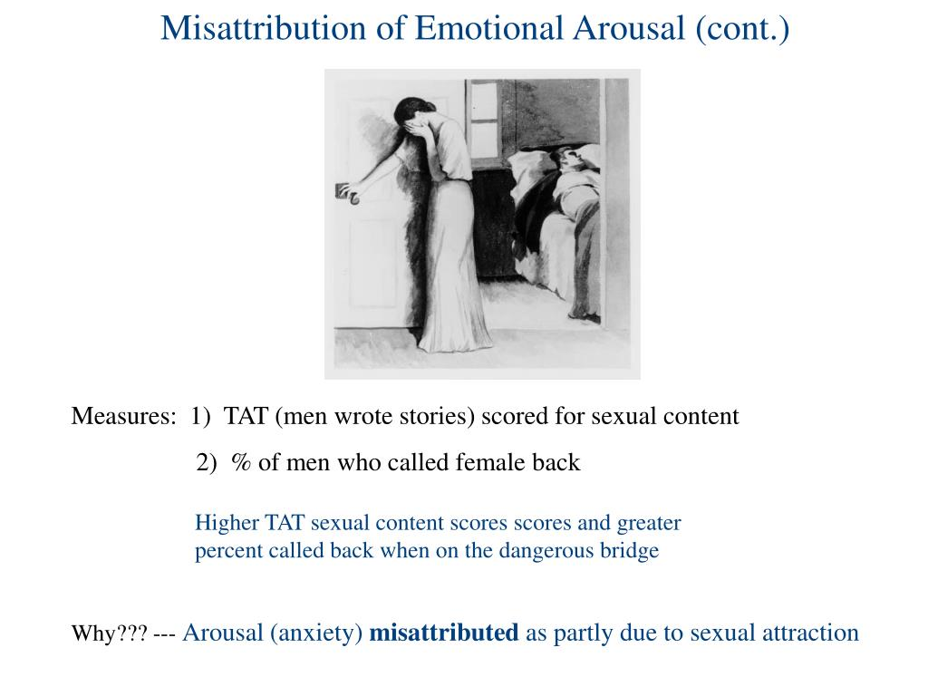 Misattribution of Emotional Arousal (cont.)