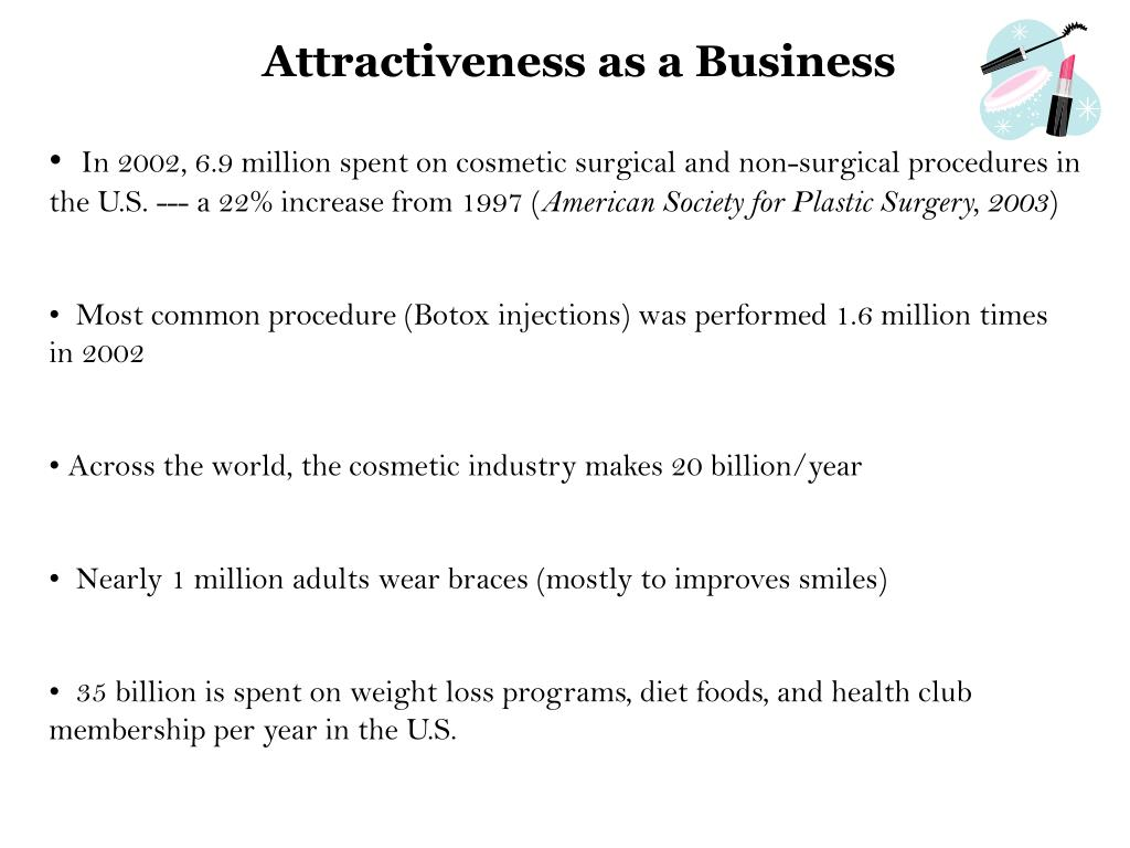 Attractiveness as a Business