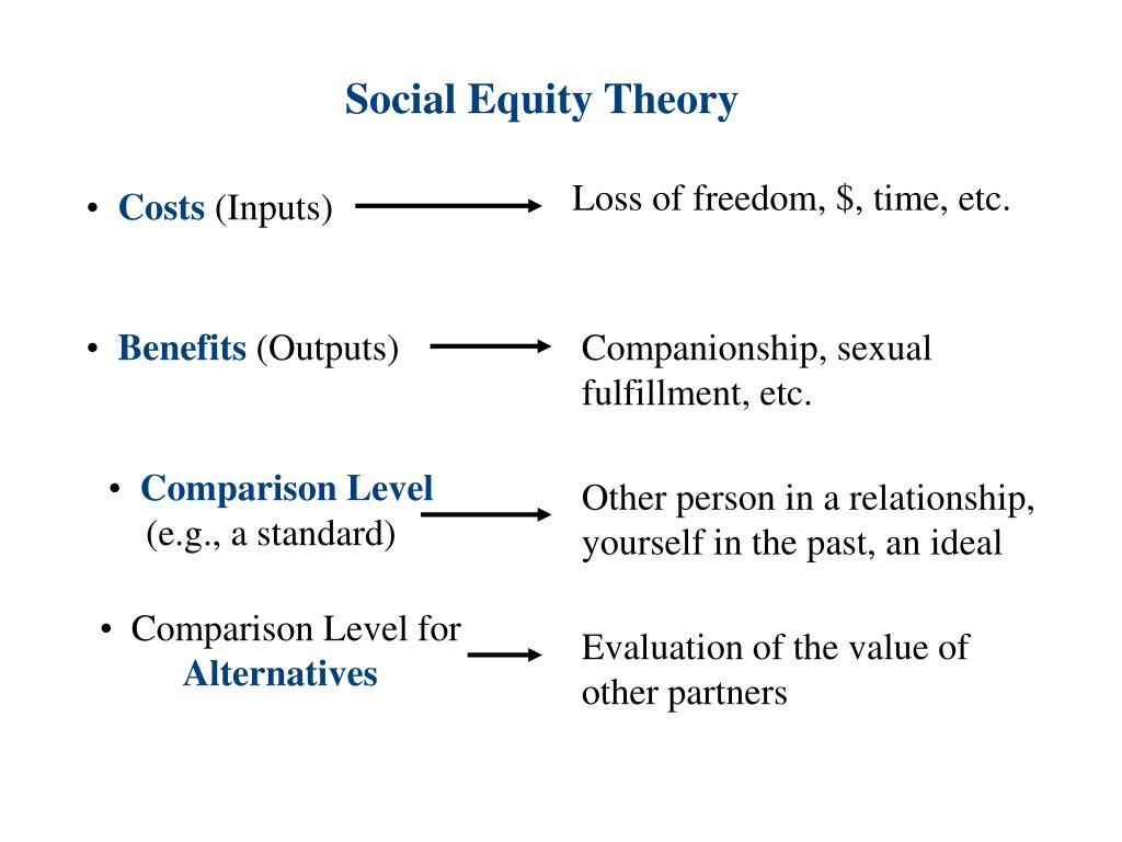 Social Equity Theory