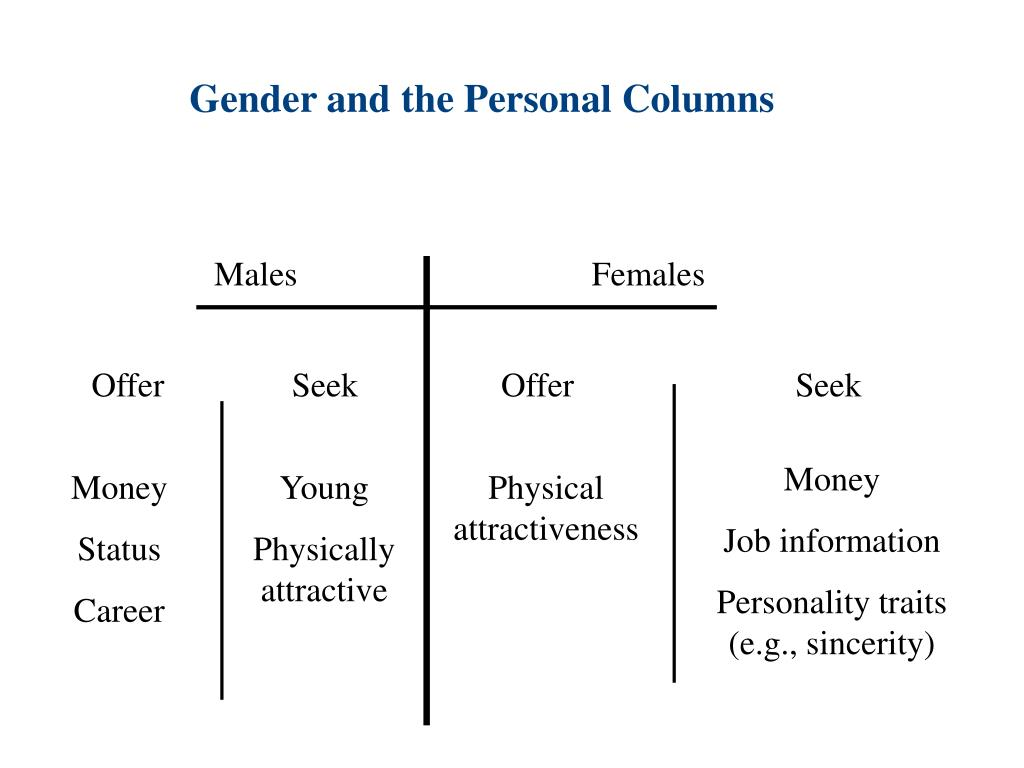 Gender and the Personal Columns