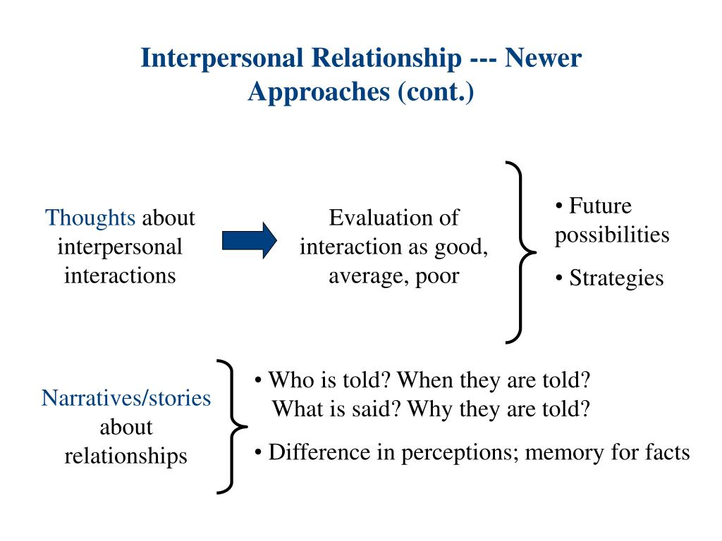 Interpersonal Relationship --- Newer Approaches (cont.)