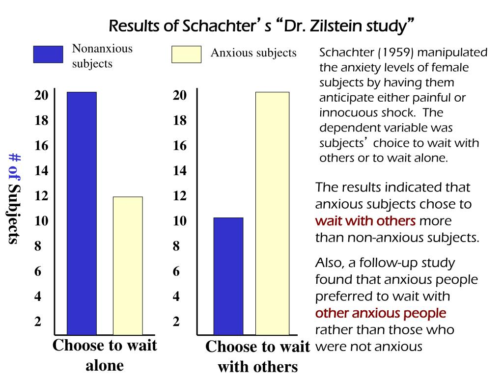 Results of Schachter