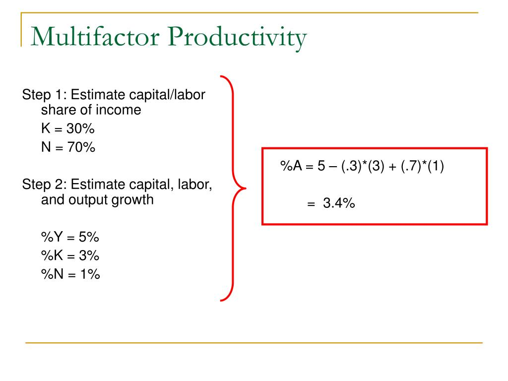 Step 1: Estimate capital/labor share of income