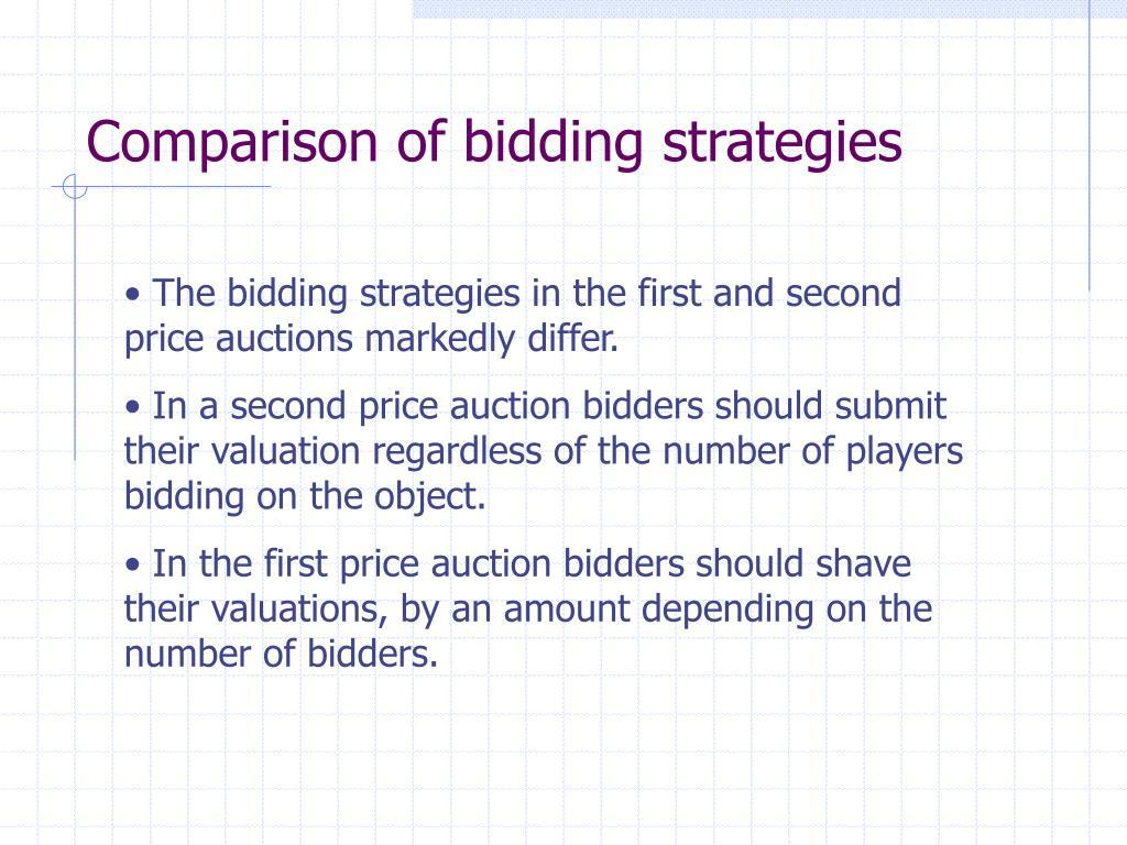 Comparison of bidding strategies