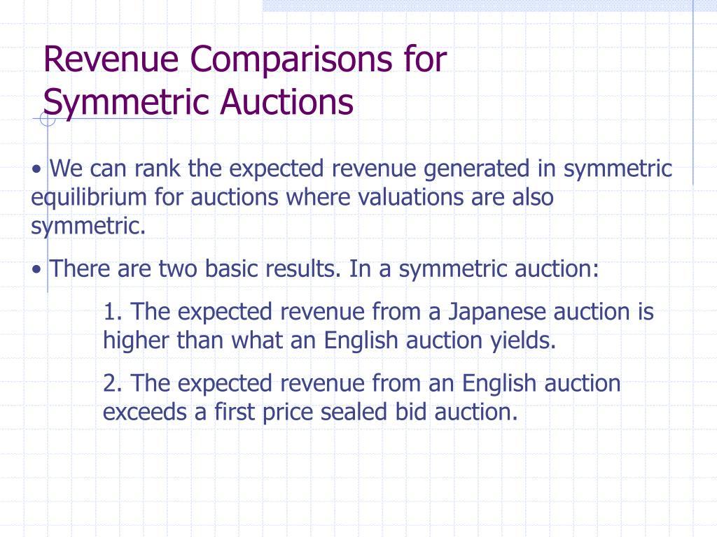 Revenue Comparisons for