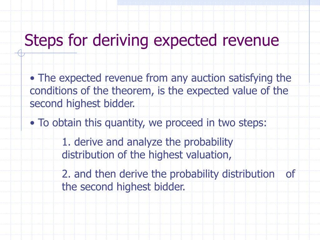Steps for deriving expected revenue
