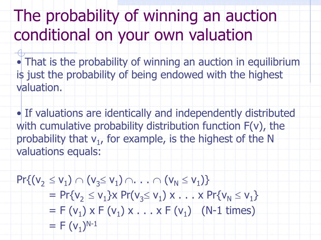 The probability of winning an auction conditional on your own valuation
