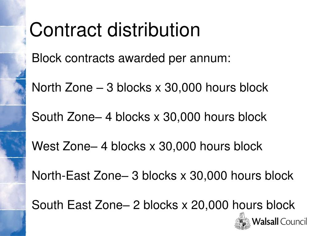Contract distribution