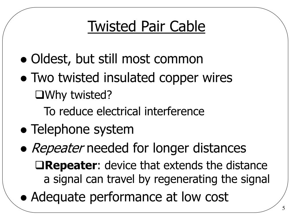 Twisted Pair Cable