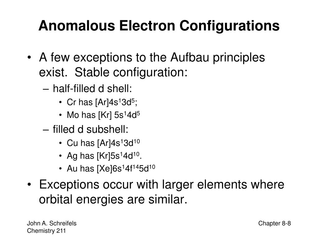 Anomalous Electron Configurations