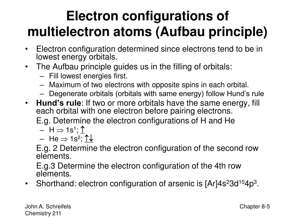 Electron configurations of multielectron atoms (Aufbau principle)