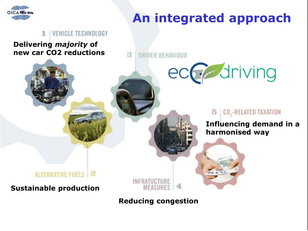 Reducing CO2 emissions