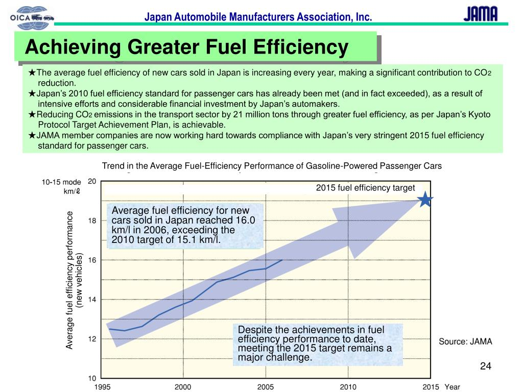 Achieving Greater Fuel Efficiency