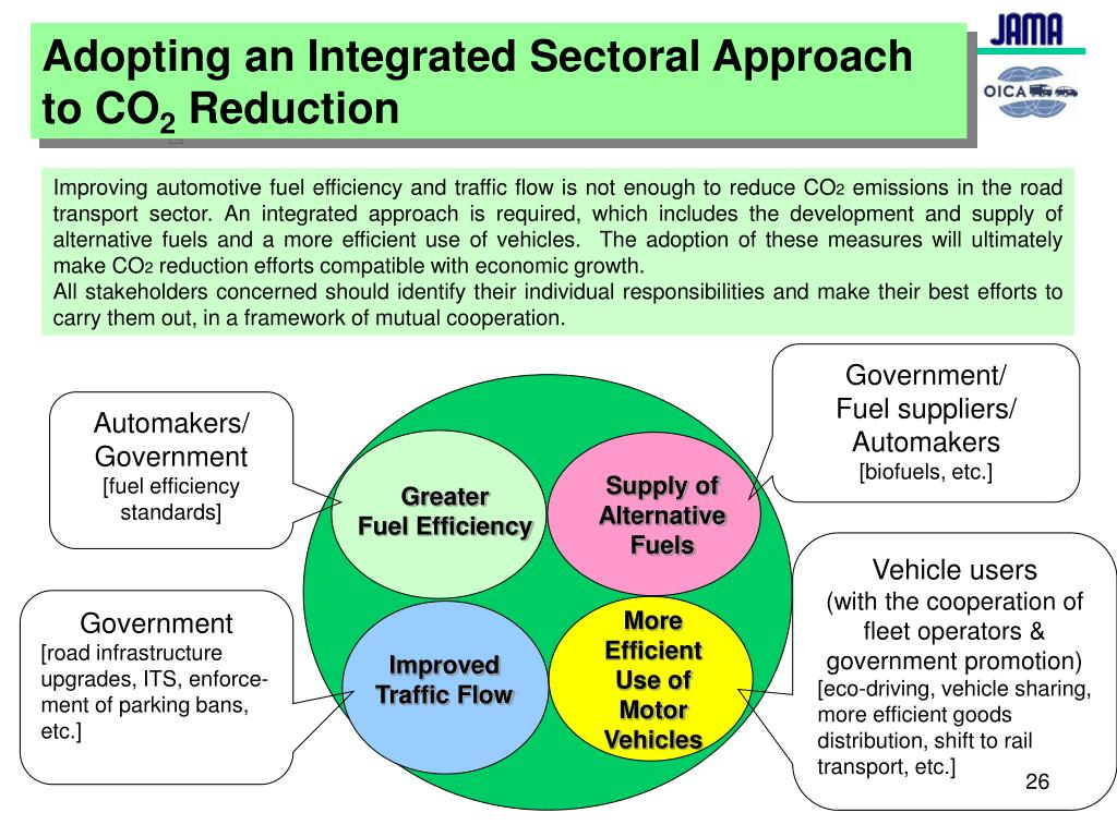 Adopting an Integrated Sectoral Approach