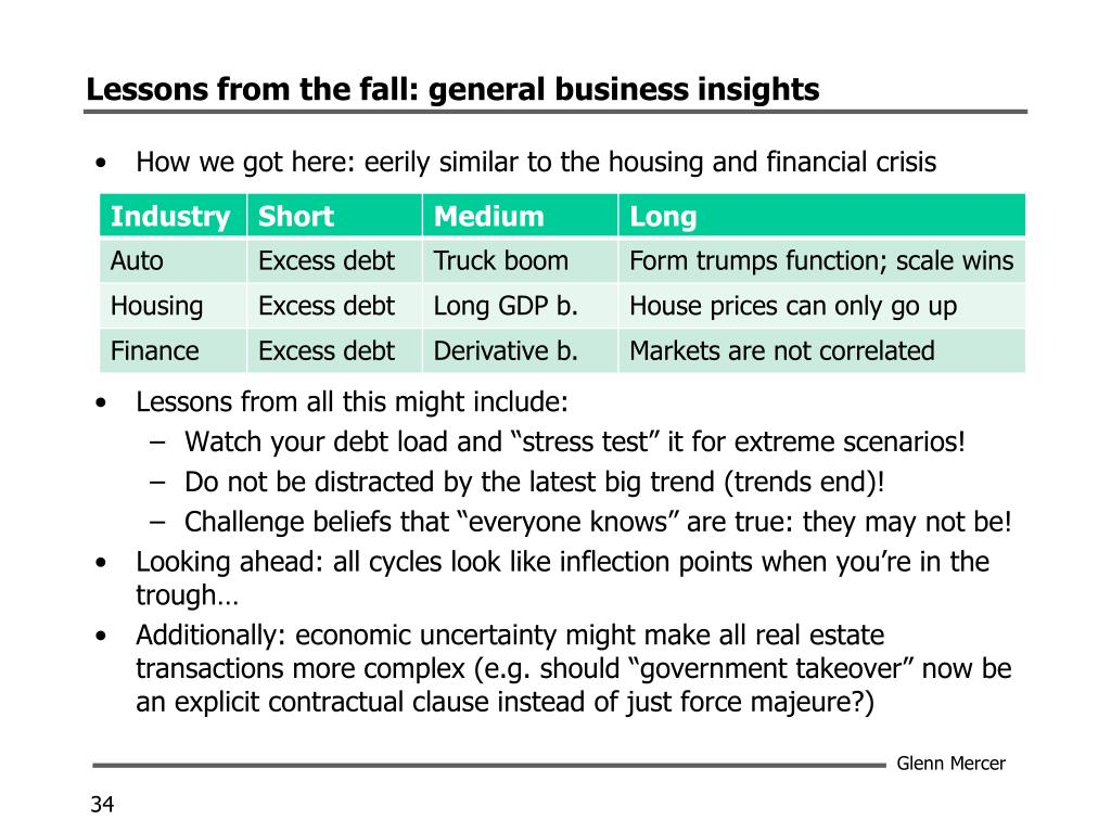 Lessons from the fall: general business insights